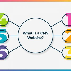 how can cms website design help you to manage the website content