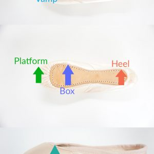 different types of pointe shoes how to classify a pointe shoe