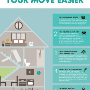 5 tips to consider when moving to your new home
