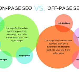 how to improve on page seo