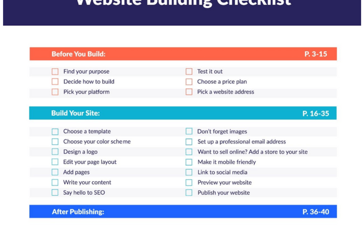 a website checklist