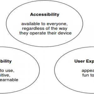 website design usability versus accessibility