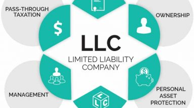 corporations llc facts 3 ways to form a limited liability company